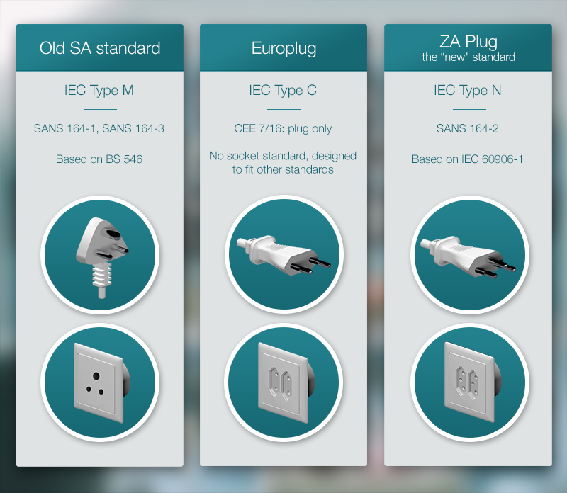 New South African plug standard is mandatory for new installations